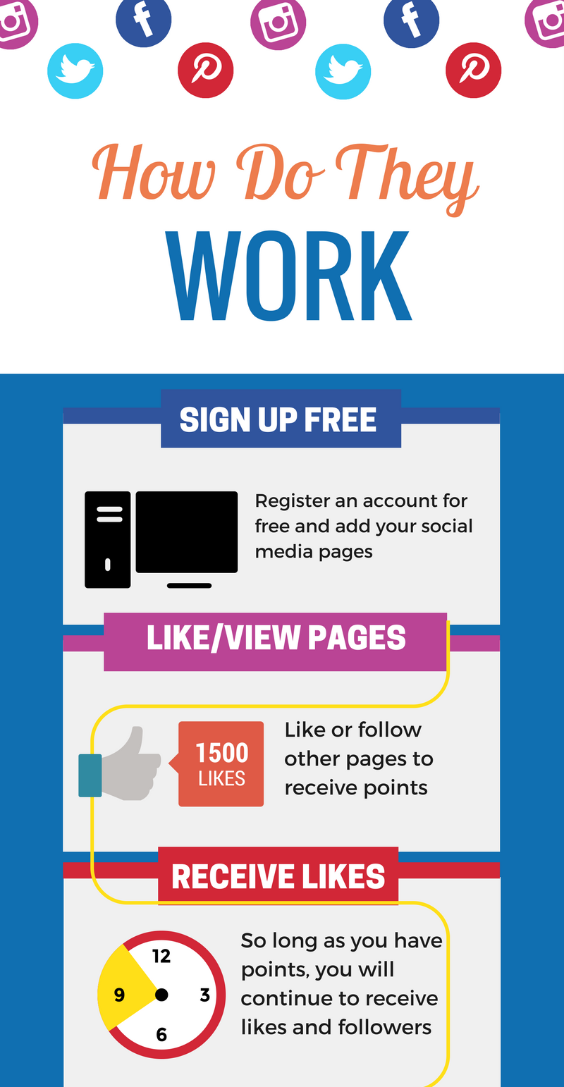 How to get Free Facebook Likes and YouTube Views